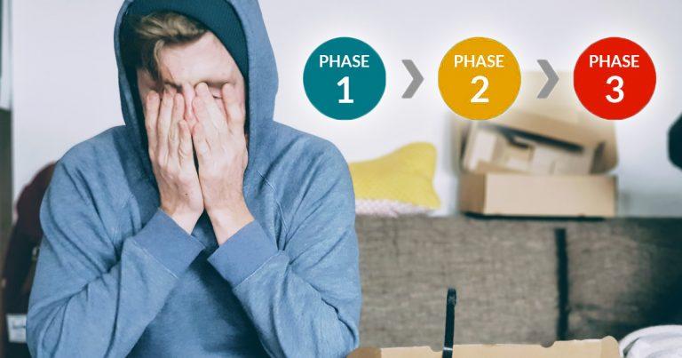 Les 3 phases du stress: comprendre pour mieux agir